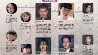 韓国ドラマ-被告人