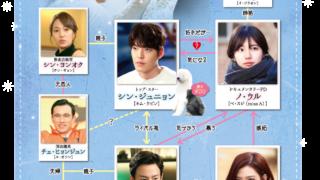 韓国ドラマ-むやみに切なく-相関図