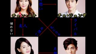 韓国ドラマ‐上流社会-相関図