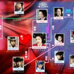 韓国ドラマ ファン・ジニ-相関図